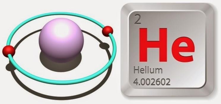 Trữ lượng và chiết xuất khí Heli trong tự nhiên